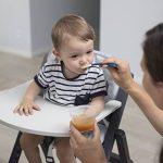 baignoire bébé plus de 6 mois TOP 8 image 2 produit