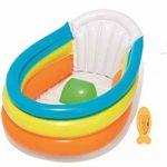 baignoire bébé thermomètre intégré TOP 12 image 1 produit