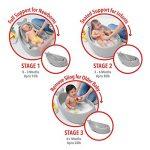 baignoire évolutive TOP 8 image 1 produit