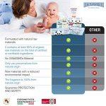 Bébé BIO Shampooing 250 ML + Savon Biologique pour le bain 250 ML+ Huile de massage Biologique 150 ML de la marque Il Provenzali image 4 produit
