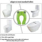 gant de toilette pour enfant TOP 14 image 2 produit