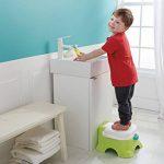 JUEYAN Pot d'apprentissage - 2 en 1 Pot Bébé Toilette/Siège Pot de Toilette Musical - pour Enfant Bébé de la marque JUEYAN image 2 produit
