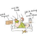 Kit Eco chou - lingettes bébé lavables - matière : coton bio de la marque Les-Tendances-dEmma image 2 produit