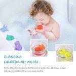 température eau bain bébé TOP 10 image 1 produit